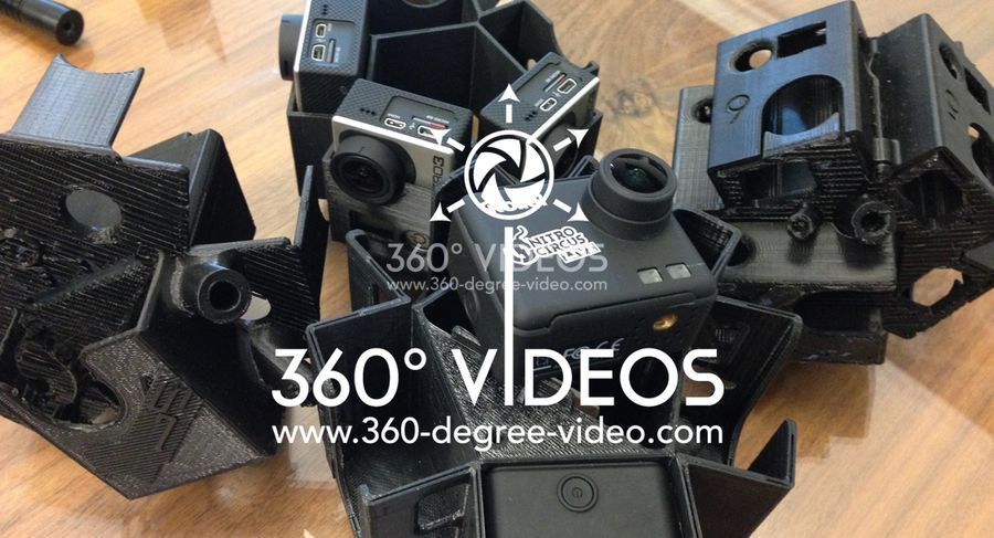 360-rig-camera-actioncam image
