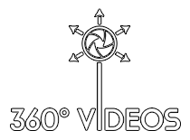360 Grad Video