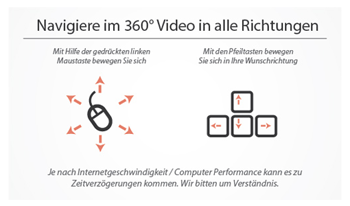 navigiere im 360 Video