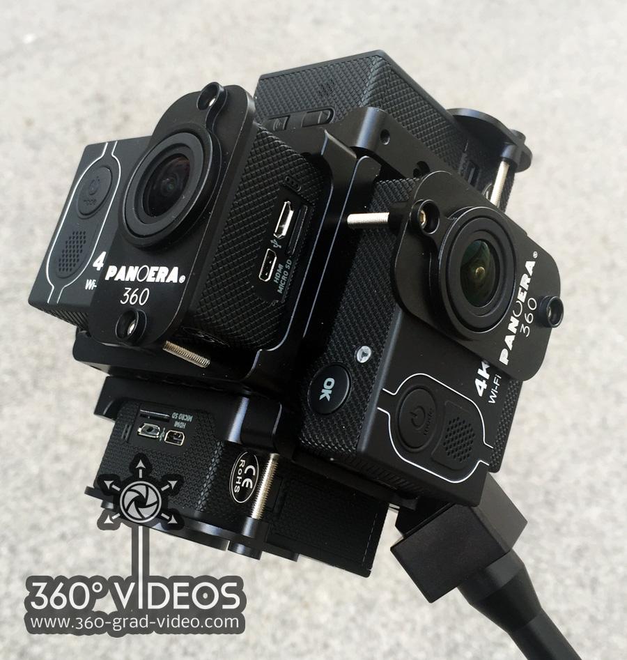 Panoera 360 Videosystem