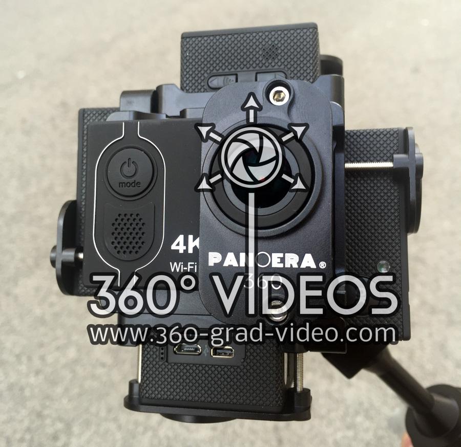 360 Grad Videokamera